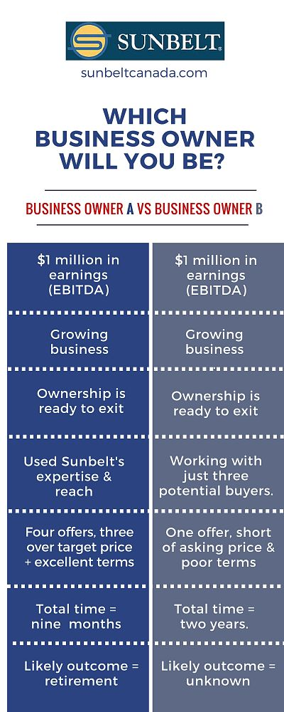 which-business-owner- will you be_opt-1.jpg